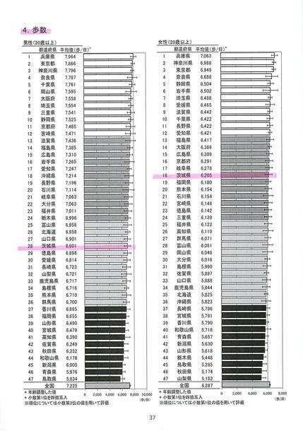 2012年01月31日20時29分11秒0004