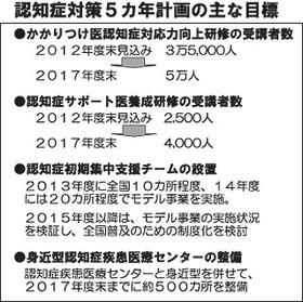 0919mokuhyou_08[1]